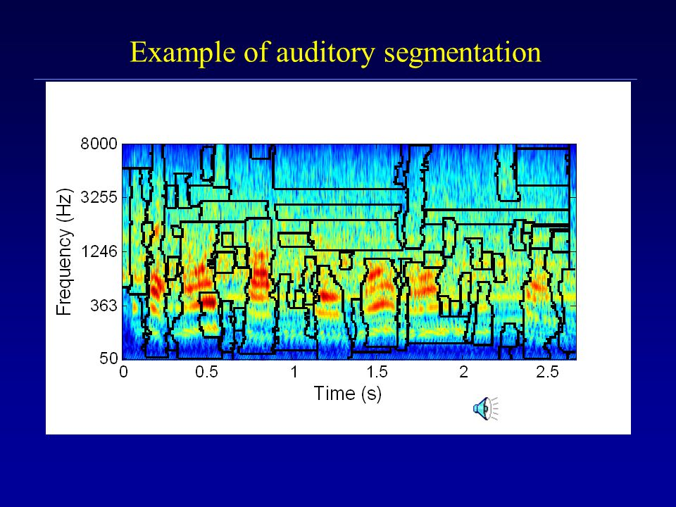 Scale-space analysis for auditory segmentation From a computational standpoint, auditory segmentation is similar to image (visual) segmentation Visual
