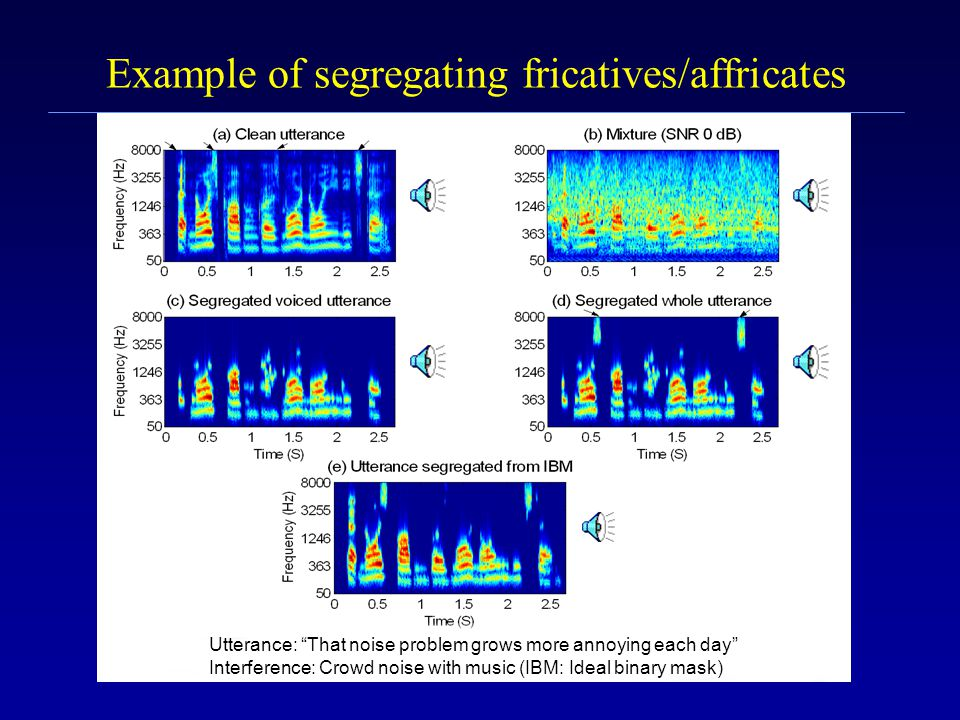 Segment classification For nonspeech interference, grouping is in fact a classification task – to classify segments as either speech or non-speech The