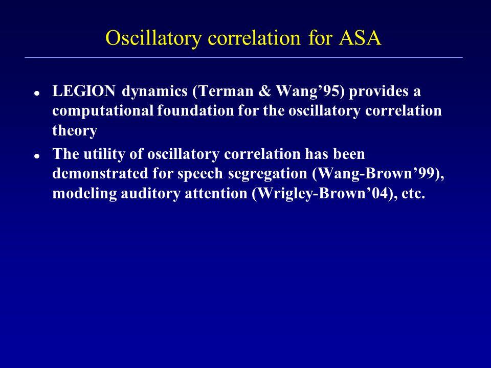 Oscillatory correlation representation FD: Feature Detector