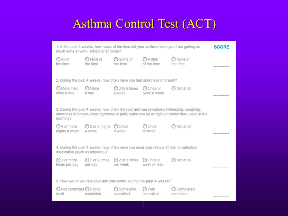 Asthma Control Test (ACT)