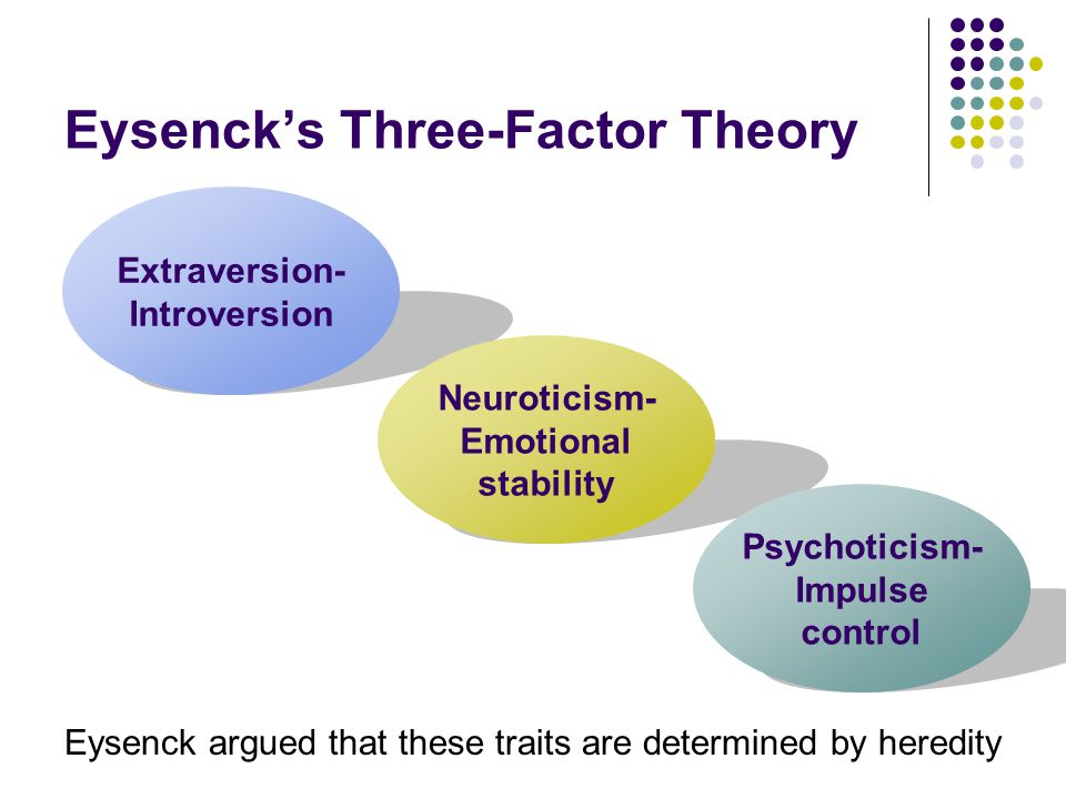 Eysenck's Three-Factor Theory Eysenck argued that these traits are determined by heredity Extraversion- Introversion Neuroticism- Emotional stability Psychoticism- Impulse control