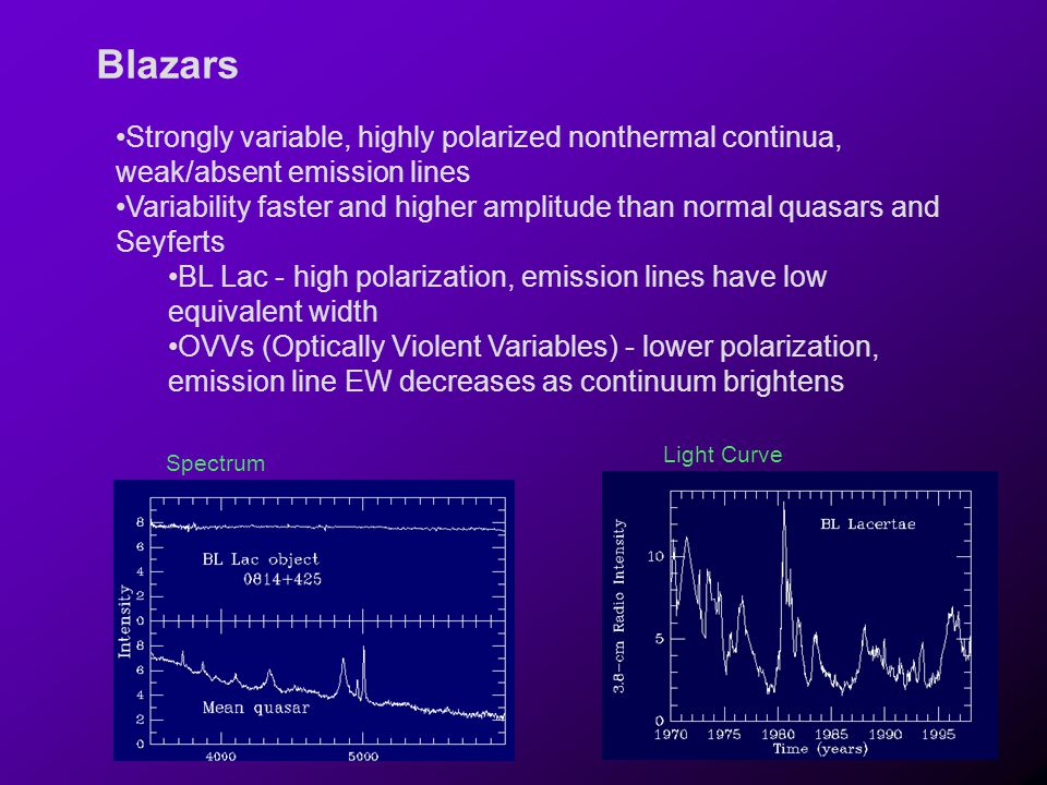 Blazars Strongly variable, highly polarized nonthermal continua, weak/absent emission lines Variability faster and higher amplitude than normal quasar