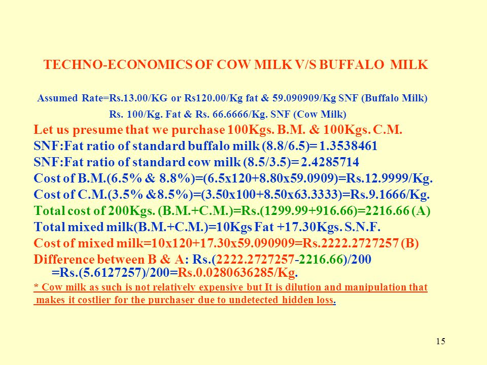 15 TECHNO-ECONOMICS OF COW MILK V/S BUFFALO MILK Assumed Rate=Rs.13.00/KG or Rs120.00/Kg fat & 59.090909/Kg SNF (Buffalo Milk) Rs. 100/Kg. Fat & Rs. 6