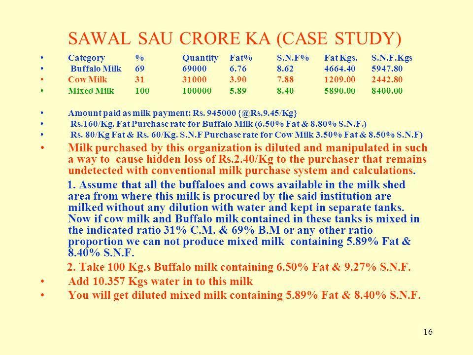16 SAWAL SAU CRORE KA (CASE STUDY) Category%QuantityFat%S.N.F% Fat Kgs.S.N.F.Kgs Buffalo Milk69690006.768.624664.405947.80 Cow Milk31310003.907.881209