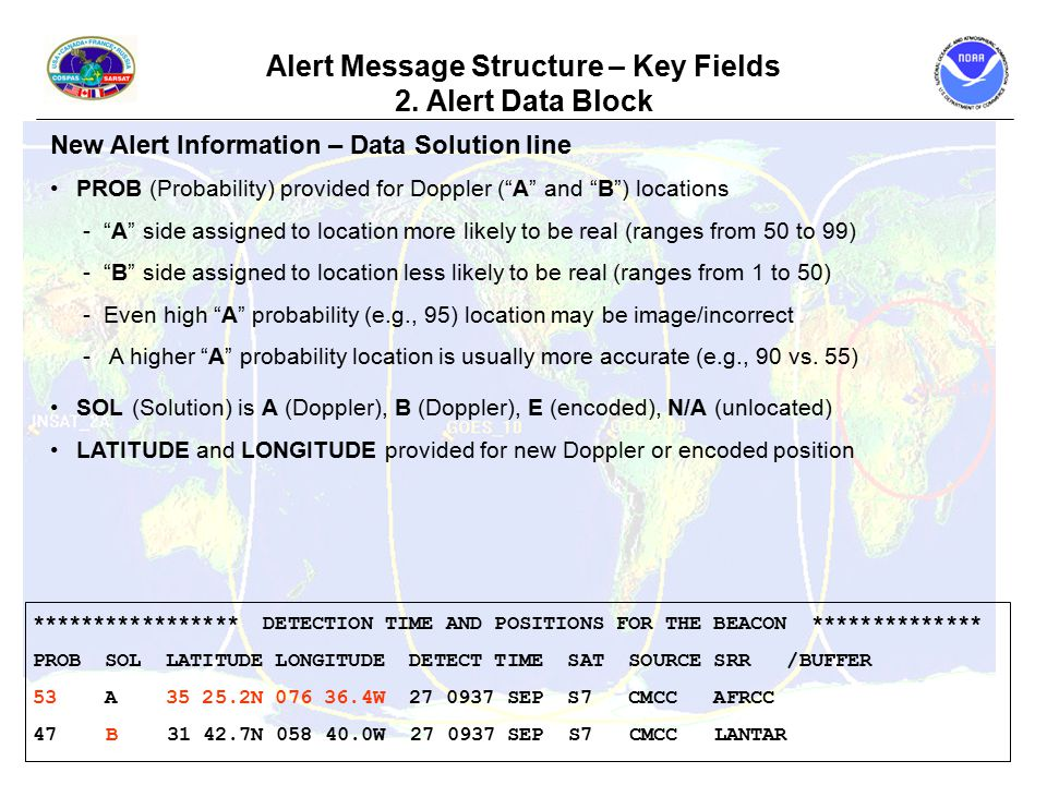 Alert Message Structure – Key Fields 2.