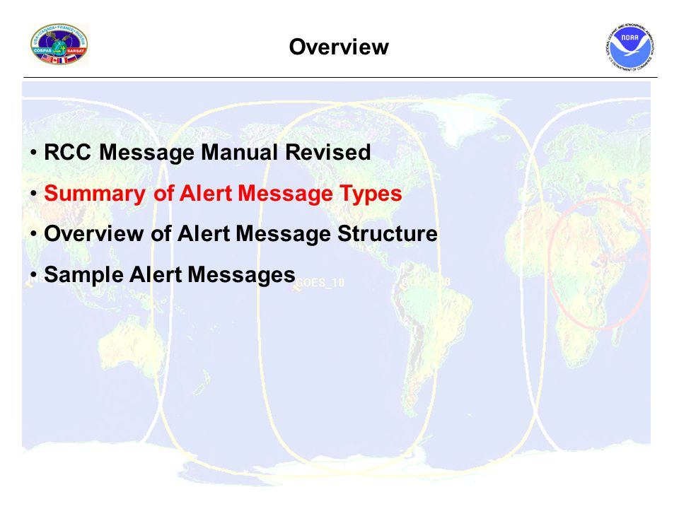 Summary of Alert Message Types Overview of Alert Message Structure Sample Alert Messages Overview