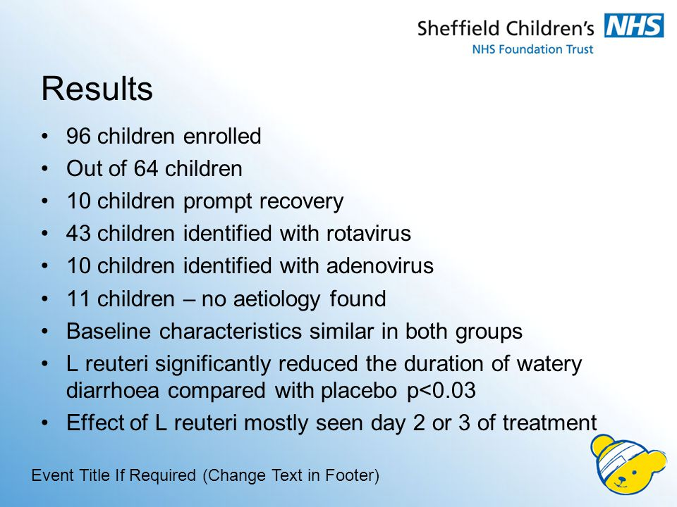 Results 96 children enrolled Out of 64 children 10 children prompt recovery 43 children identified with rotavirus 10 children identified with adenovirus 11 children – no aetiology found Baseline characteristics similar in both groups L reuteri significantly reduced the duration of watery diarrhoea compared with placebo p<0.03 Effect of L reuteri mostly seen day 2 or 3 of treatment Event Title If Required (Change Text in Footer)