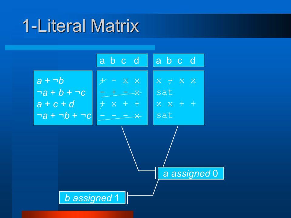+ - x x - + - x + x + + - - - x a b c d a +  ¬b ¬a +  b + ¬c a + c + d ¬a +  ¬b + ¬c b assigned 1 a assigned 0 x - x x sat x x + + sat a b c d