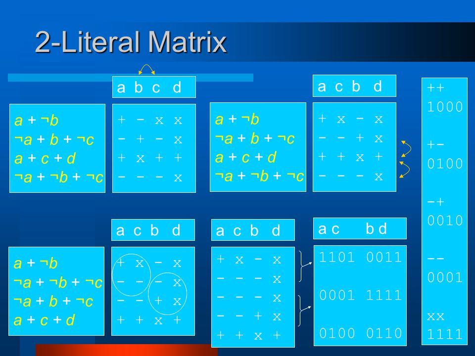 2-Literal Matrix + - x x - + - x + x + + - - - x a b c d a +  ¬b ¬a +  b + ¬c a + c + d ¬a +  ¬b + ¬c + x - x - - + x + + x + - - - x a c b d a +  ¬b ¬a +  b + ¬c a + c + d ¬a +  ¬b + ¬c + x - x - - - x - - + x + + x + a c b d a +  ¬b ¬a +  ¬b + ¬c ¬a +  b + ¬c a + c + d + x - x - - - x - - + x + + x + a c b d 1101 0011 0001 1111 0100 0110 ++ 1000 +- 0100 -+ 0010 -- 0001 xx 1111