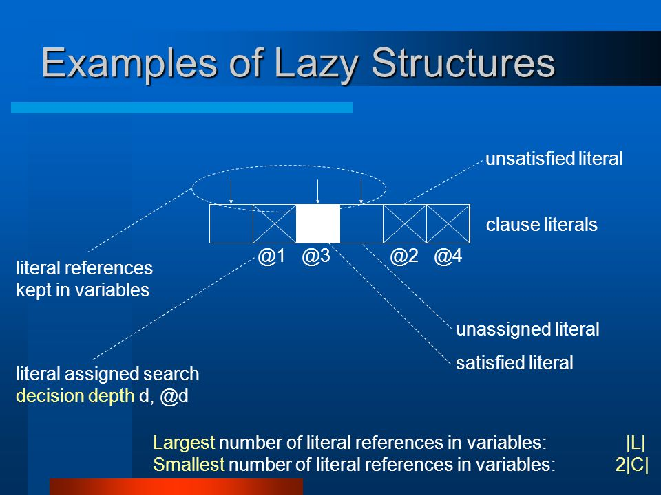 Examples of Lazy Structures literal assigned search decision depth d, @d @1@2@4@3 unsatisfied literal satisfied literal unassigned literal literal references kept in variables Largest number of literal references in variables: |L| Smallest number of literal references in variables:2|C| clause literals