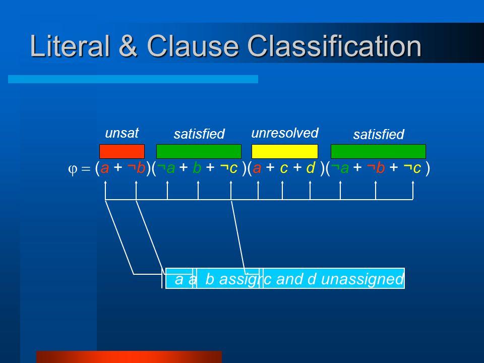2-Literal Matrix (  a +  c) assigned 1 a c b d 1101 0011 0001 1111 0100 0110 ++ 1000 +- 0100 -+ 0010 -- 0001 xx 1111 a c b d 1100 0011 0000 1111 0100 0110 a assigned 1