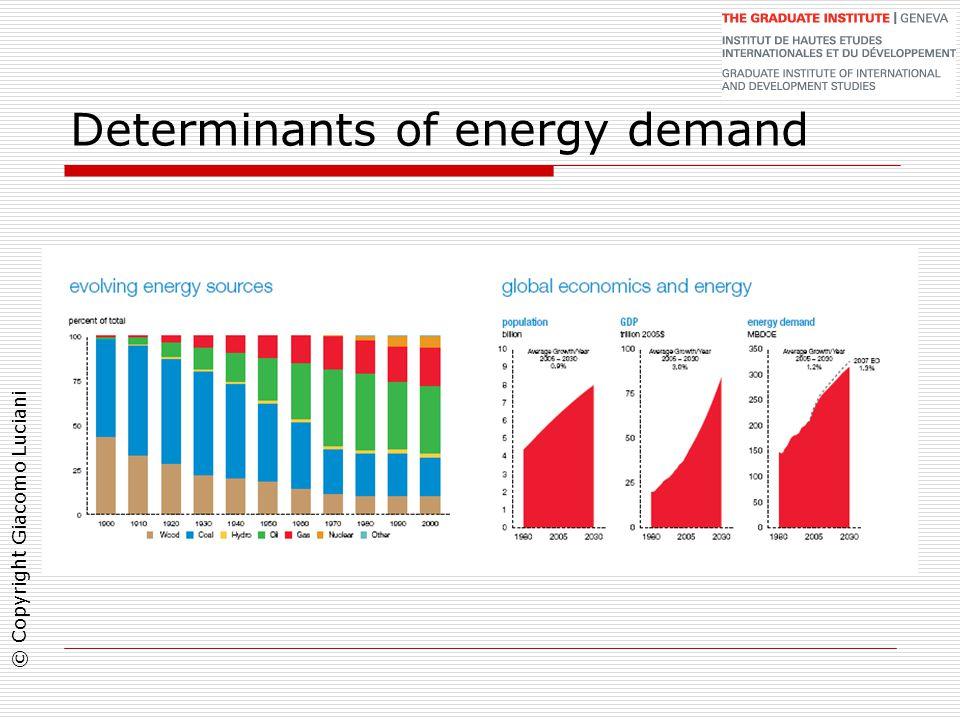 © Copyright Giacomo Luciani Determinants of energy demand
