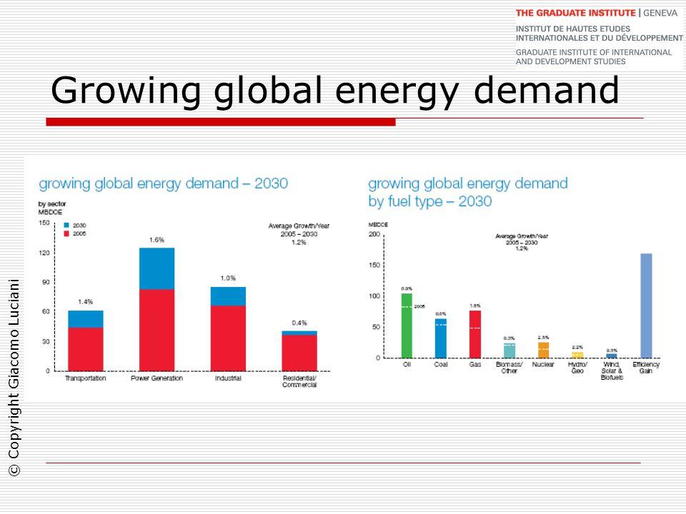 © Copyright Giacomo Luciani Growing global energy demand