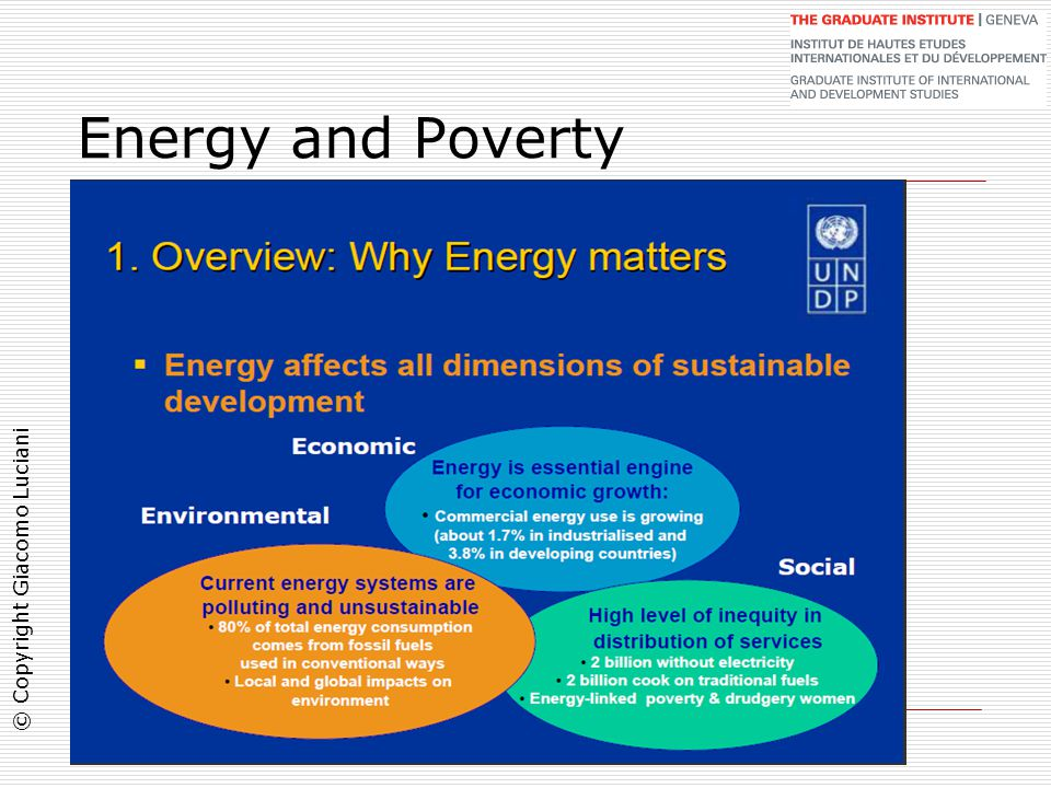 Energy and Poverty
