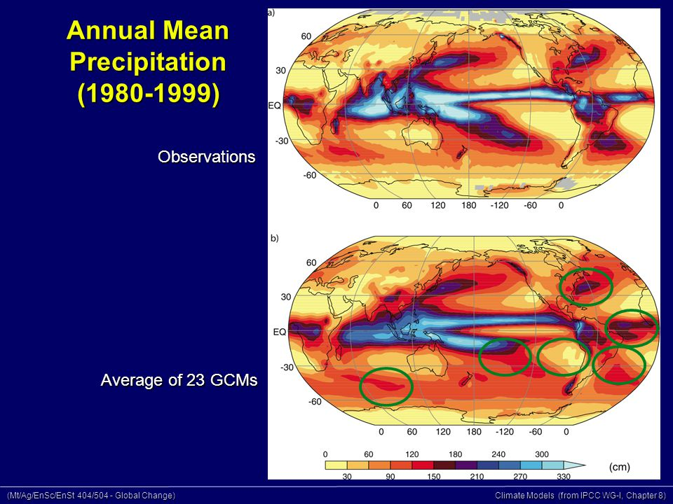 (Mt/Ag/EnSc/EnSt 404/504 - Global Change) Climate Models (from IPCC WG-I, Chapter 8) Annual Mean Precipitation (1980-1999) Observations Average of 23 GCMs