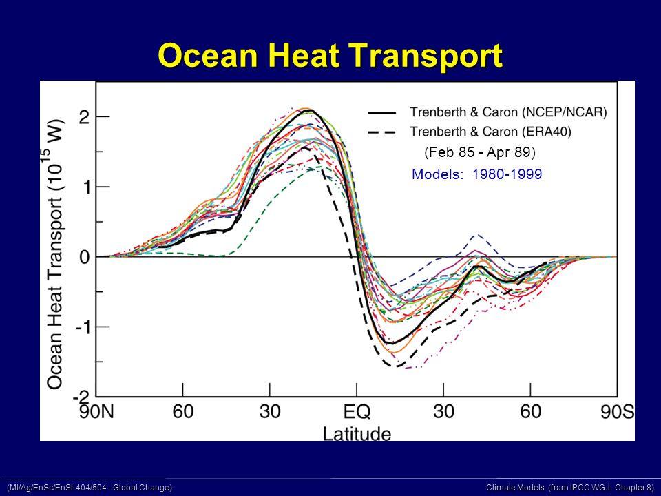 (Mt/Ag/EnSc/EnSt 404/504 - Global Change) Climate Models (from IPCC WG-I, Chapter 8) Ocean Heat Transport (Feb 85 - Apr 89) Models: 1980-1999