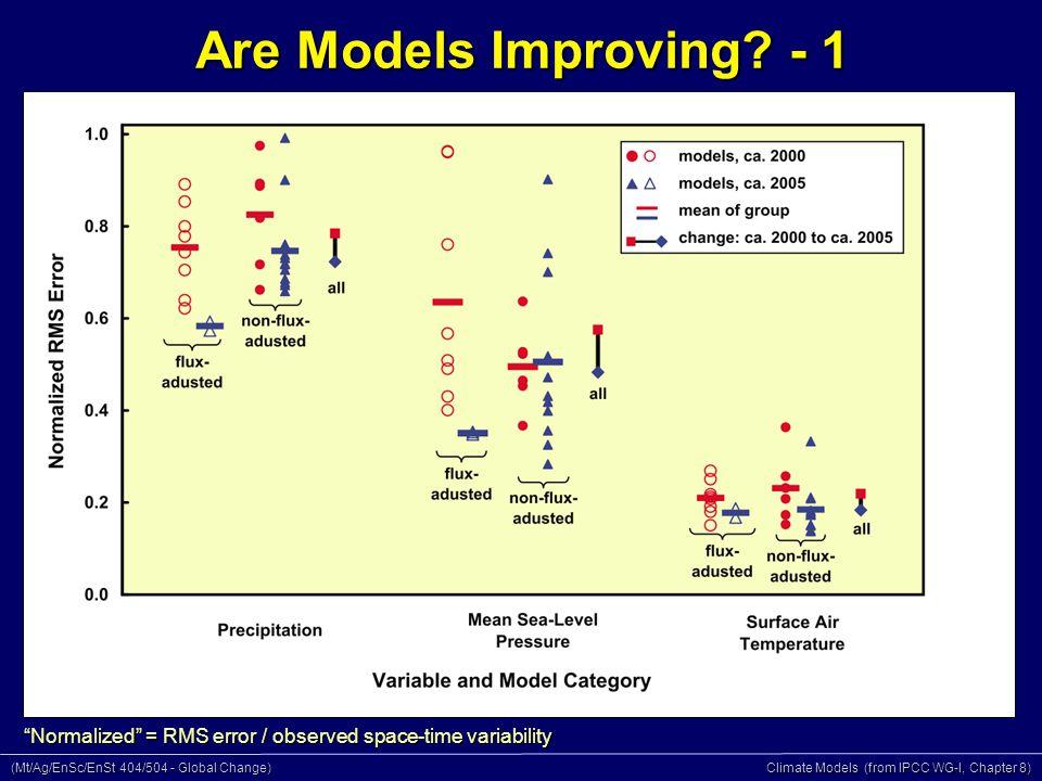(Mt/Ag/EnSc/EnSt 404/504 - Global Change) Climate Models (from IPCC WG-I, Chapter 8) Are Models Improving.