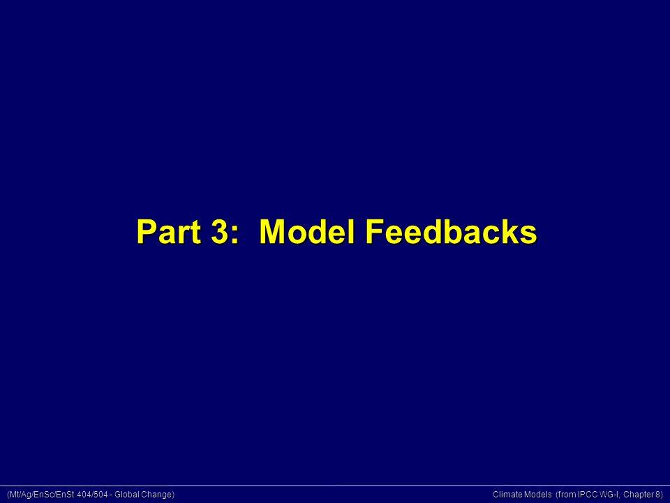 (Mt/Ag/EnSc/EnSt 404/504 - Global Change) Climate Models (from IPCC WG-I, Chapter 8) Part 3: Model Feedbacks