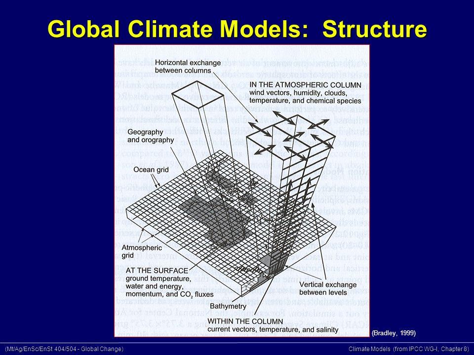 (Mt/Ag/EnSc/EnSt 404/504 - Global Change) Climate Models (from IPCC WG-I, Chapter 8) Global Climate Models: Structure (Bradley, 1999)