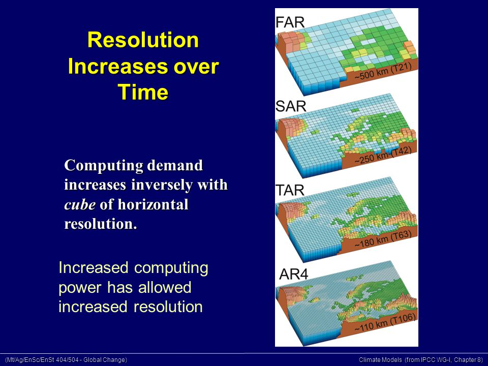 (Mt/Ag/EnSc/EnSt 404/504 - Global Change) Climate Models (from IPCC WG-I, Chapter 8) Resolution Increases over Time Increased computing power has allowed increased resolution Computing demand increases inversely with cube of horizontal resolution.