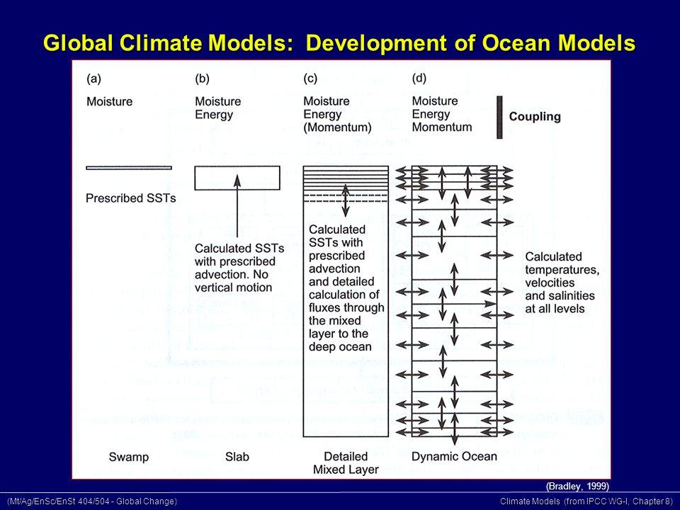 (Mt/Ag/EnSc/EnSt 404/504 - Global Change) Climate Models (from IPCC WG-I, Chapter 8) Global Climate Models: Development of Ocean Models (Bradley, 1999)