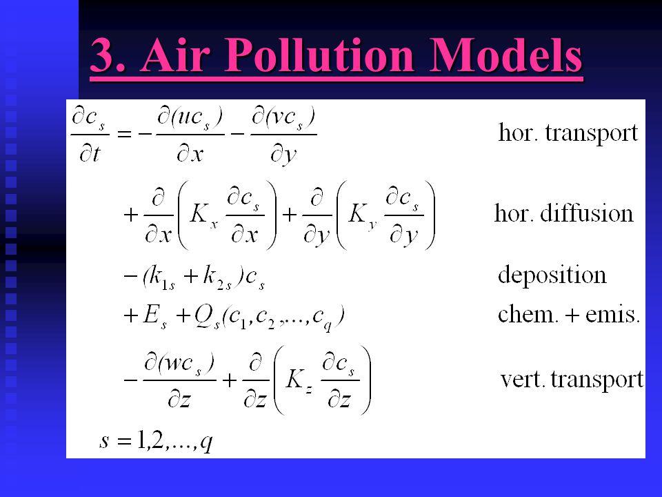 3. Air Pollution Models