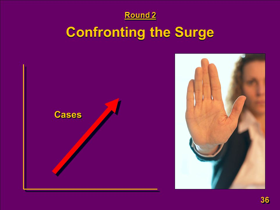 36 Confronting the Surge Round 2 Cases