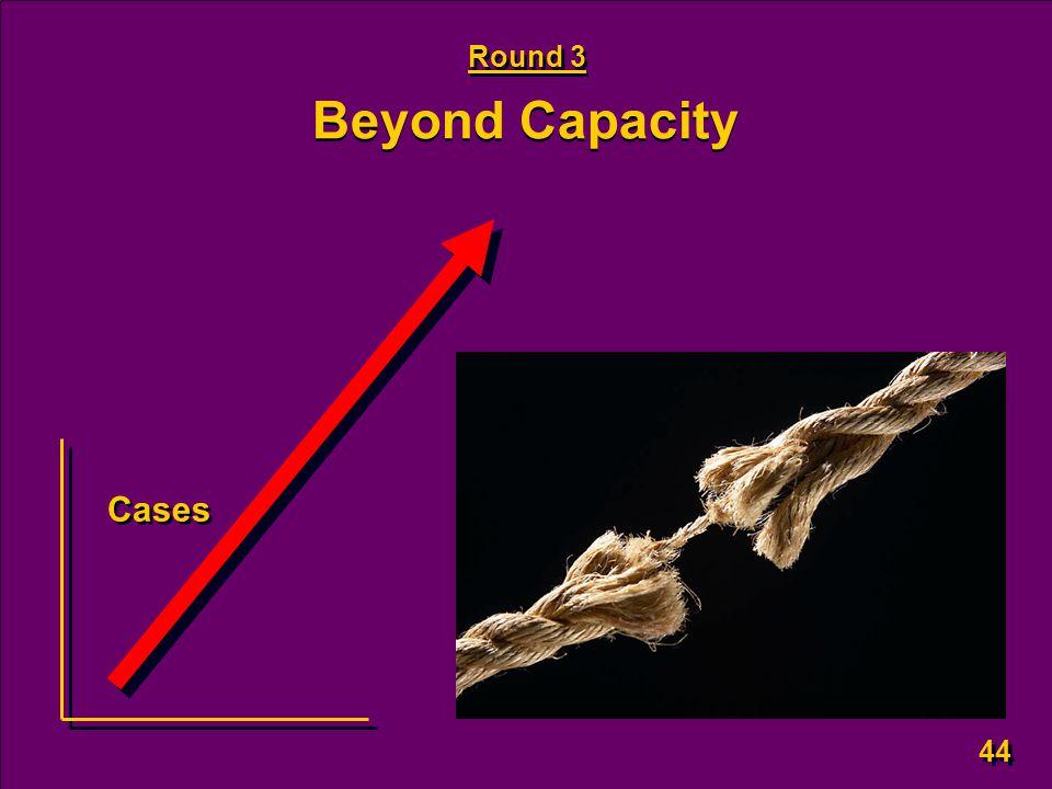 44 Beyond Capacity Round 3 Cases