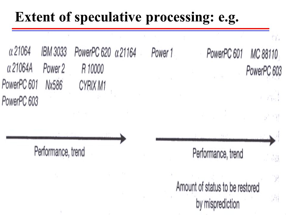Extent of speculative processing: e.g.