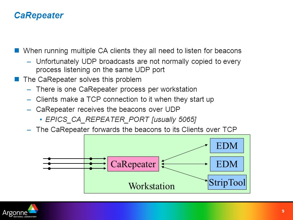 9 CaRepeater When running multiple CA clients they all need to listen for beacons –Unfortunately UDP broadcasts are not normally copied to every process listening on the same UDP port The CaRepeater solves this problem –There is one CaRepeater process per workstation –Clients make a TCP connection to it when they start up –CaRepeater receives the beacons over UDP EPICS_CA_REPEATER_PORT [usually 5065] –The CaRepeater forwards the beacons to its Clients over TCP Workstation CaRepeater EDM StripTool