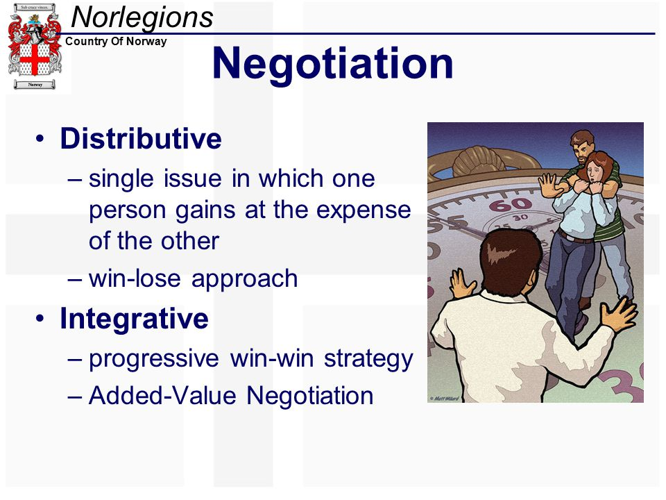 Norlegions Country Of Norway Negotiation Distributive –single issue in which one person gains at the expense of the other –win-lose approach Integrative –progressive win-win strategy –Added-Value Negotiation