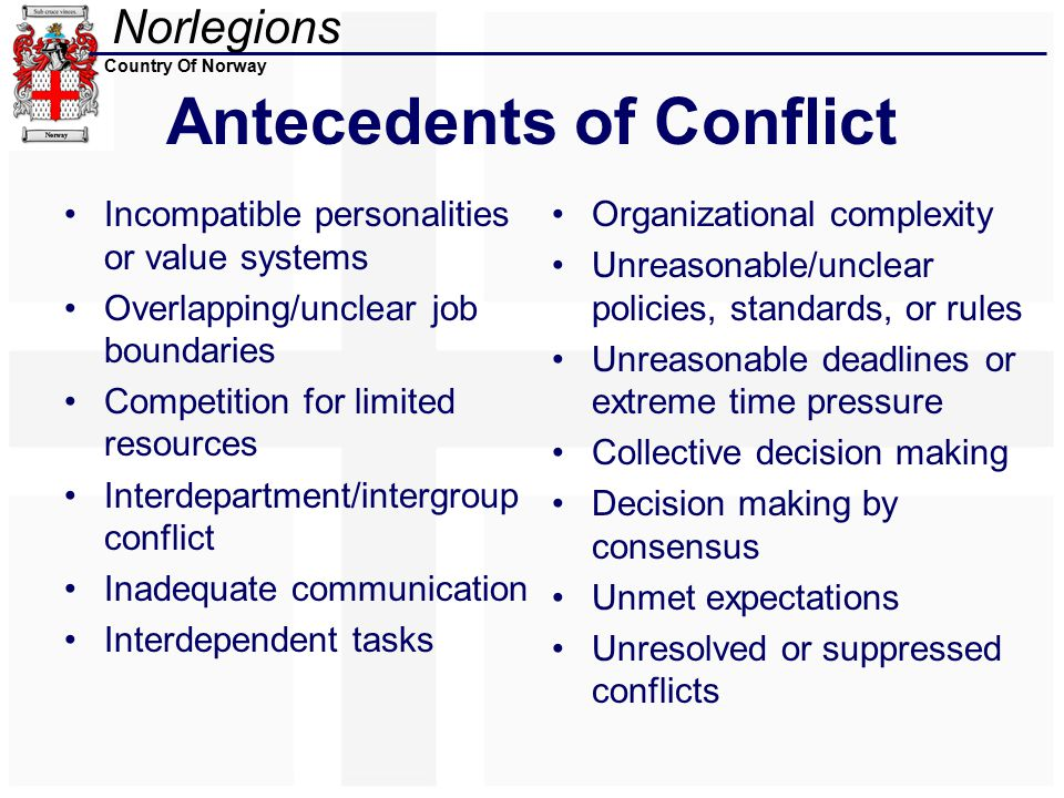 Norlegions Country Of Norway Antecedents of Conflict Incompatible personalities or value systems Overlapping/unclear job boundaries Competition for limited resources Interdepartment/intergroup conflict Inadequate communication Interdependent tasks Organizational complexity Unreasonable/unclear policies, standards, or rules Unreasonable deadlines or extreme time pressure Collective decision making Decision making by consensus Unmet expectations Unresolved or suppressed conflicts