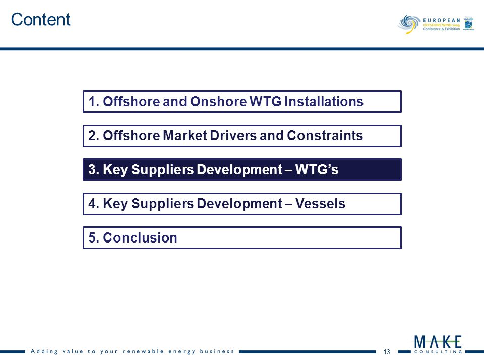 13 Content 2.Offshore Market Drivers and Constraints 3.Key Suppliers Development – WTG's 1.Offshore and Onshore WTG Installations 5.Conclusion 4.Key S