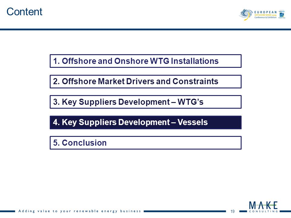 19 Content 2.Offshore Market Drivers and Constraints 3.Key Suppliers Development – WTG's 1.Offshore and Onshore WTG Installations 5.Conclusion 4.Key S