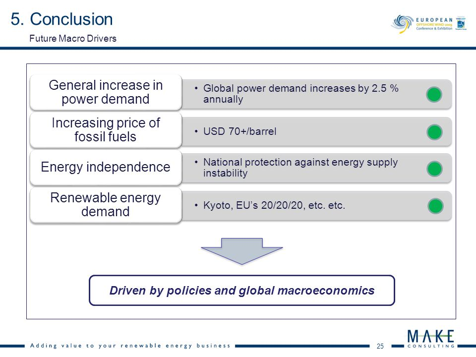 25 Global power demand increases by 2.5 % annually General increase in power demand USD 70+/barrel Increasing price of fossil fuels National protectio