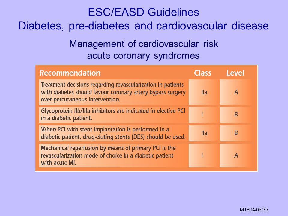 MJB04/08/35 ESC/EASD Guidelines Diabetes, pre-diabetes and cardiovascular disease Management of cardiovascular risk acute coronary syndromes