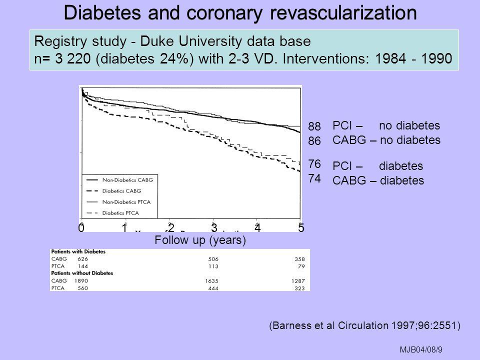 MJB04/08/9 (Barness et al Circulation 1997;96:2551) Registry study - Duke University data base n= 3 220 (diabetes 24%) with 2-3 VD. Interventions: 198