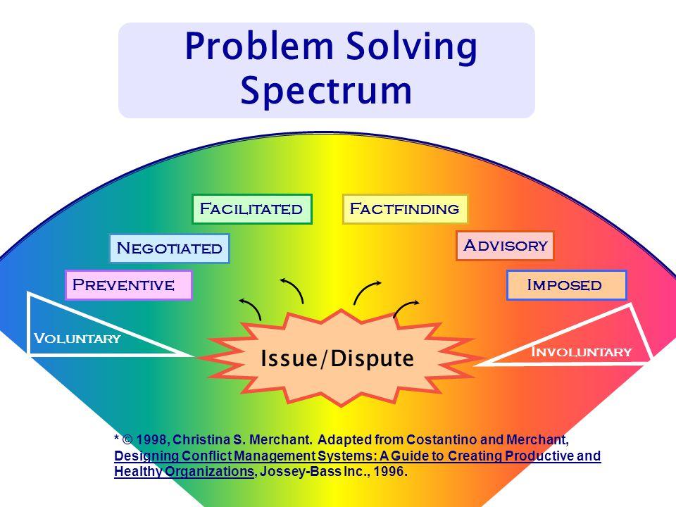 Preventive Negotiated FacilitatedFactfinding Advisory Imposed Voluntary Issue/Dispute Involuntary Problem Solving Spectrum * © 1998, Christina S. Merc