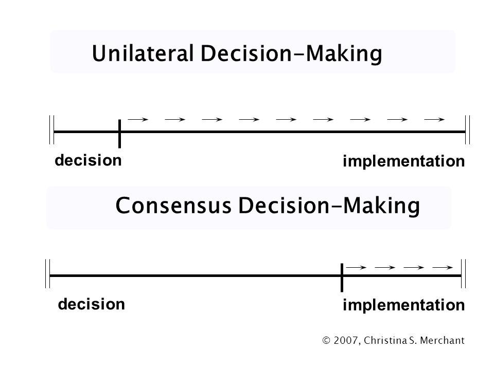 Unilateral Decision-Making Consensus Decision-Making decision implementation © 2007, Christina S. Merchant