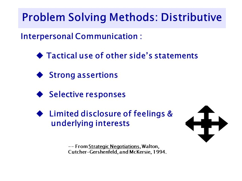 Problem Solving Methods: Distributive Interpersonal Communication : u Tactical use of other side's statements u Strong assertions u Selective responses u Limited disclosure of feelings & underlying interests -- From Strategic Negotiations, Walton, Cutcher-Gershenfeld, and McKersie, 1994.
