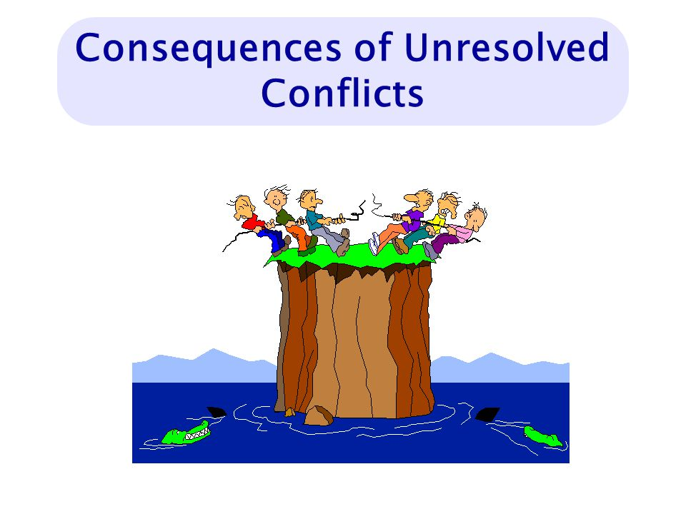 Unconscious Incompetence conscious Incompetence conscious Competence Unconscious Competence Skill Development Cycle © 1999, Christina S.
