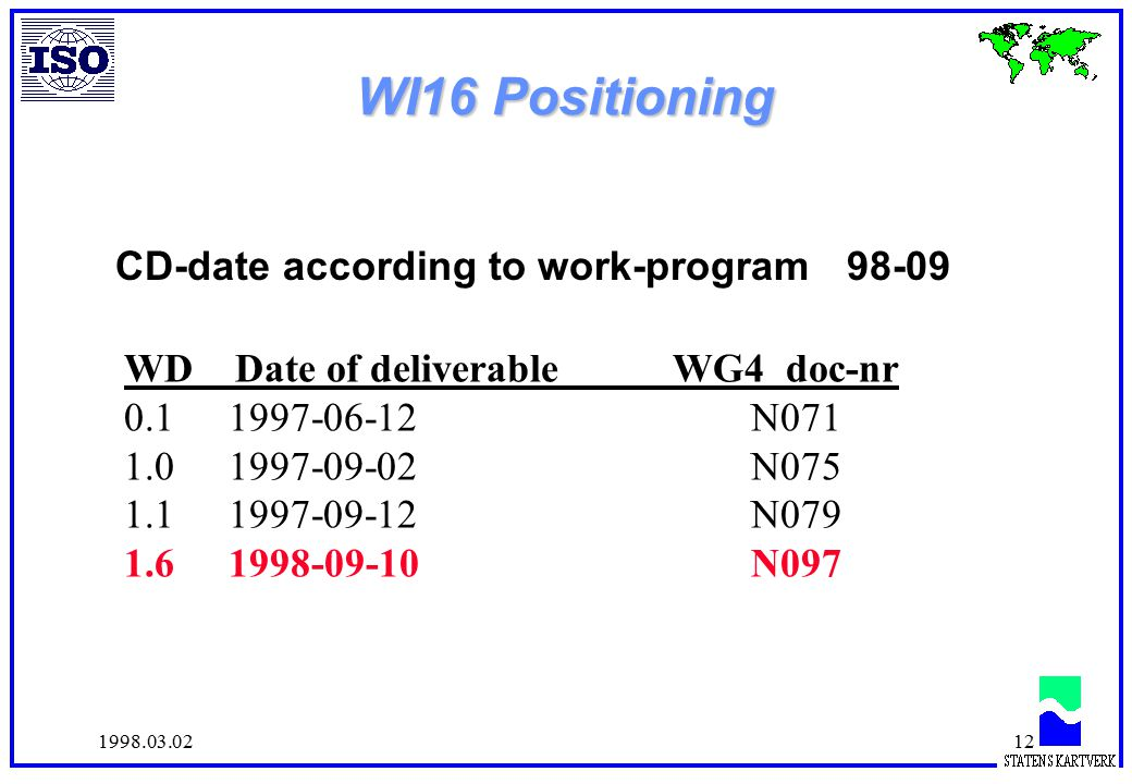 1998.03.0212 WI16 Positioning WD Date of deliverable WG4 doc-nr 0.11997-06-12N071 1.01997-09-02N075 1.11997-09-12N079 1.61998-09-10N097 CD-date according to work-program98-09