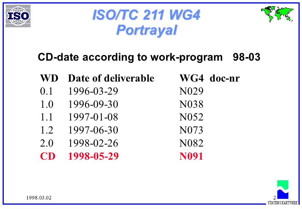 1998.03.022 ISO/TC 211 WG4 Portrayal WDDate of deliverableWG4 doc-nr 0.11996-03-29N029 1.01996-09-30N038 1.11997-01-08N052 1.21997-06-30N073 2.01998-02-26N082 CD1998-05-29N091 CD-date according to work-program98-03