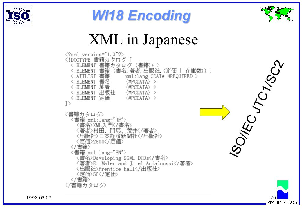 1998.03.0220 WI18 Encoding XML in Japanese ISO/IEC JTC1/SC2