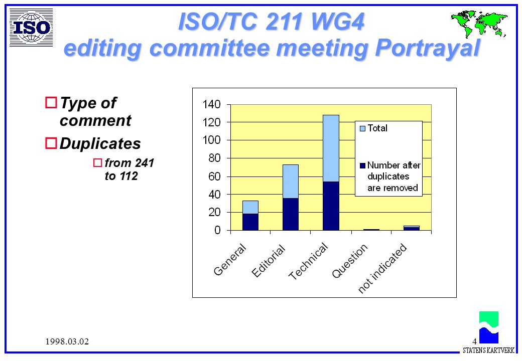 1998.03.024 ISO/TC 211 WG4 editing committee meeting Portrayal oType of comment oDuplicates ofrom 241 to 112 oType of comment oDuplicates ofrom 241 to 112