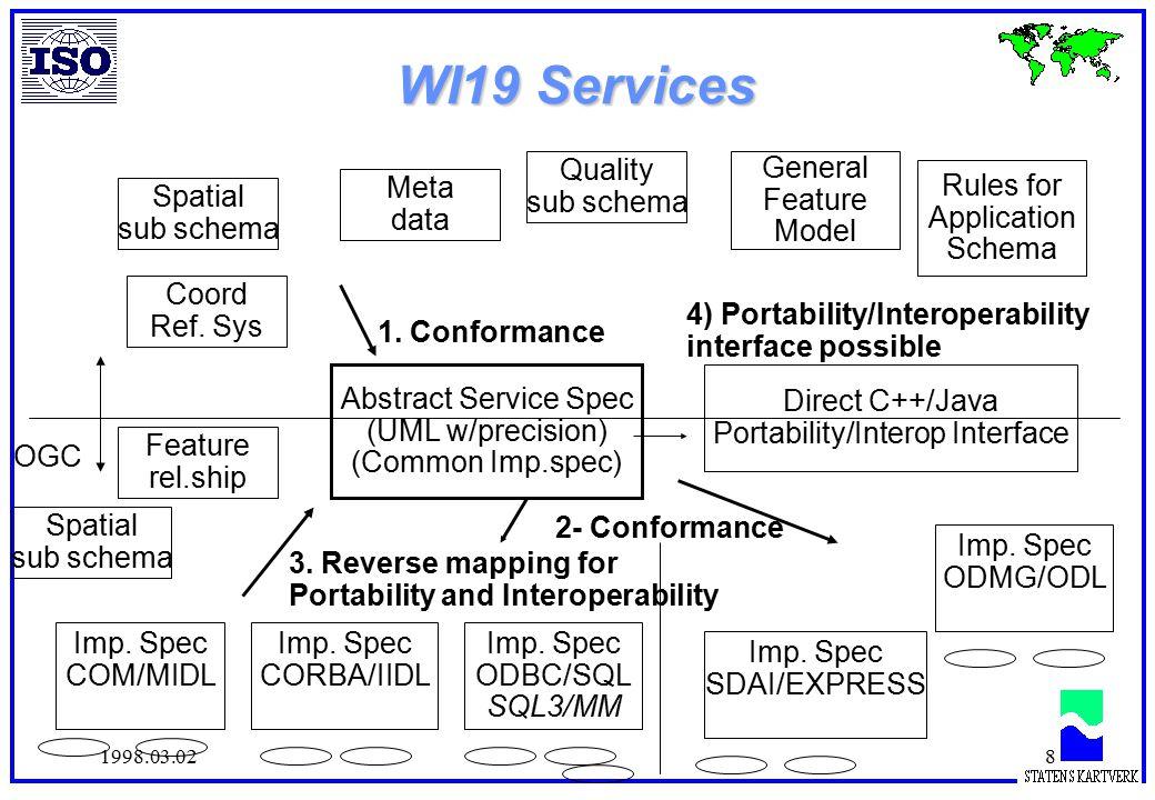 1998.03.028 WI19 Services Imp. Spec COM/MIDL Imp.