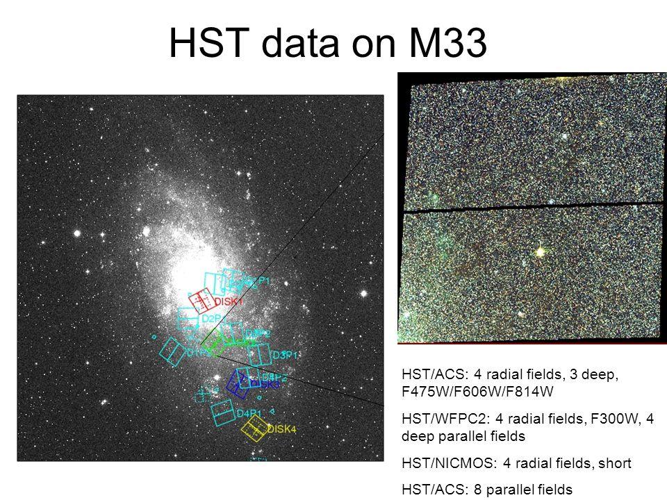 HST data on M33 HST/ACS: 4 radial fields, 3 deep, F475W/F606W/F814W HST/WFPC2: 4 radial fields, F300W, 4 deep parallel fields HST/NICMOS: 4 radial fie