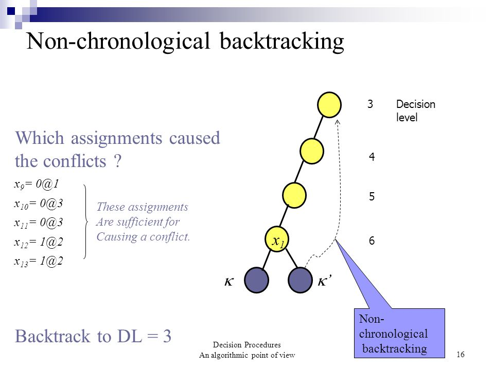 Decision Procedures An algorithmic point of view16 Non-chronological backtracking Non- chronological backtracking x 1 4 5 6 '' Decision level Which assignments caused the conflicts .