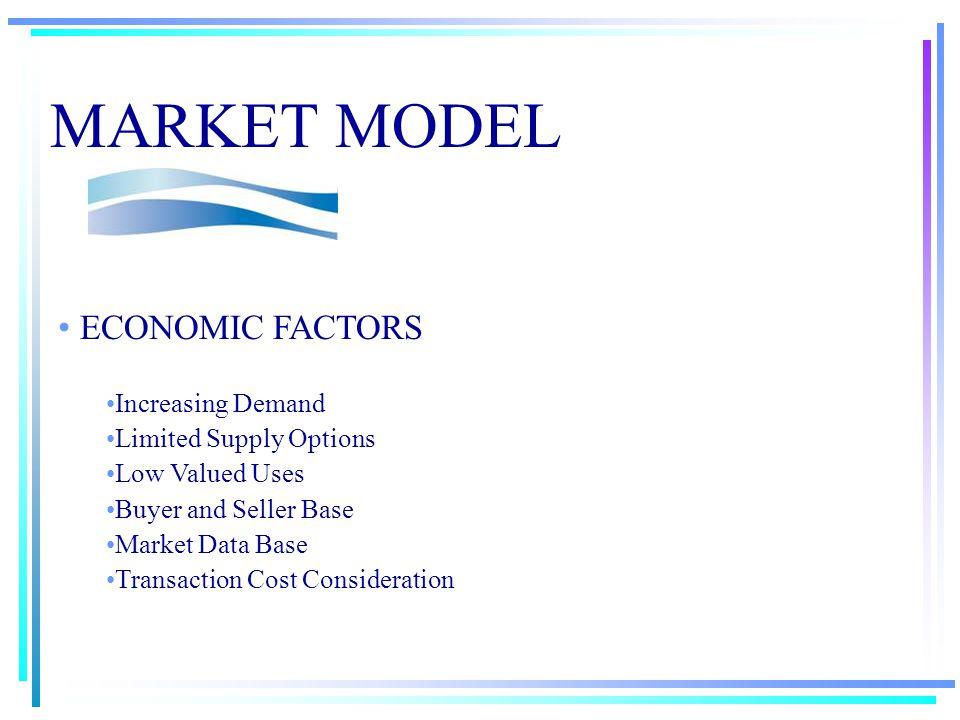 MARKET MODEL ECONOMIC FACTORS LEGAL CONSIDERATIONS TECHNICAL CONDITIONS INSTITUTIONAL/POLITICAL FACTORS