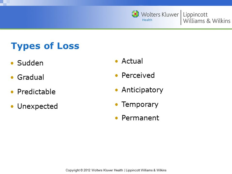 Copyright © 2012 Wolters Kluwer Health | Lippincott Williams & Wilkins Types of Loss Sudden Gradual Predictable Unexpected Actual Perceived Anticipatory Temporary Permanent